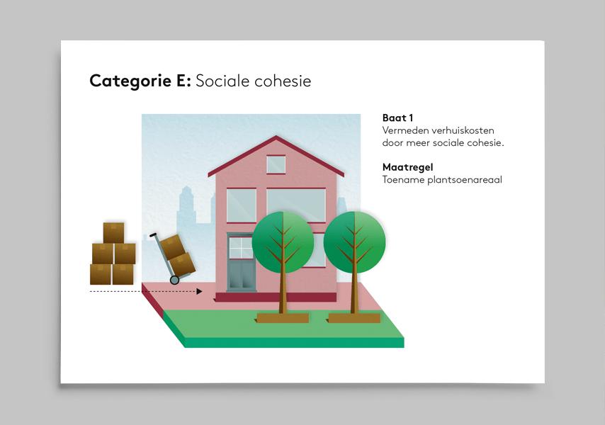 Teebstad, Studio Enkelvoud, Illustratie, Grafisch ontwerp, Sociale Cohesie